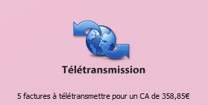 télétransmission FSE